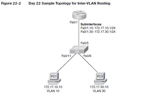 VPN 9